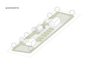 Studio-Gatti-architetto-paesaggista-Varese-Progetto-Giardino-Orto-schema