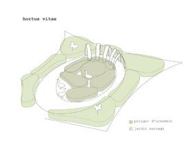 Studio Gatti Varese - Progetti architettura del paesaggio